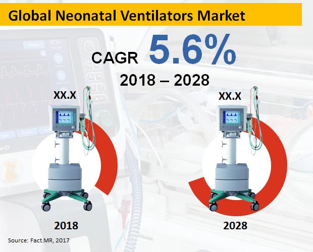neonatal-ventilator-market[1]
